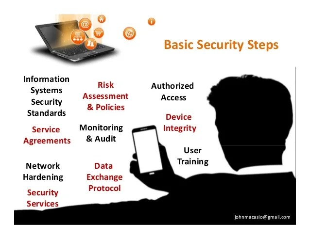 What Security Hardening