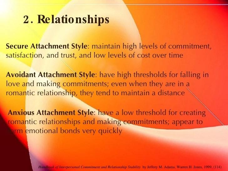 Men Relationships Psychology And