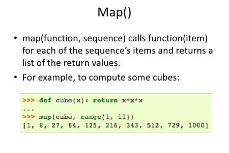 Python Map Function Map function python example Python Map Function