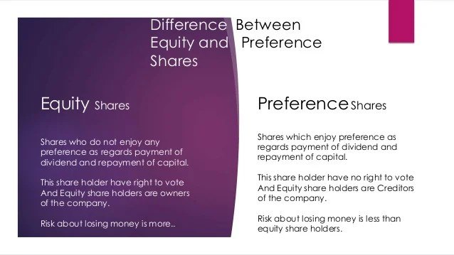 Difference Between Securities And Equities