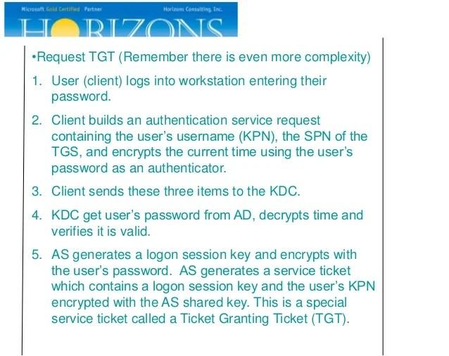 Event 7 Security Kerberos