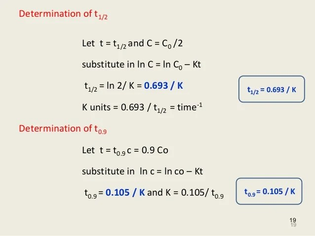 Stability Slope Equation