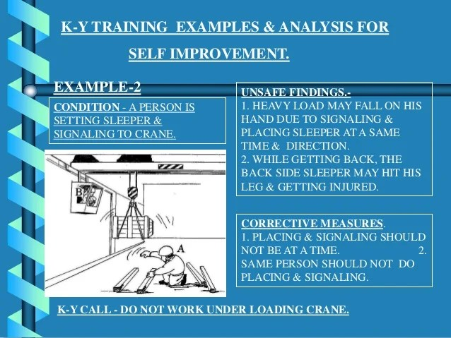 Example Self Improvement Work