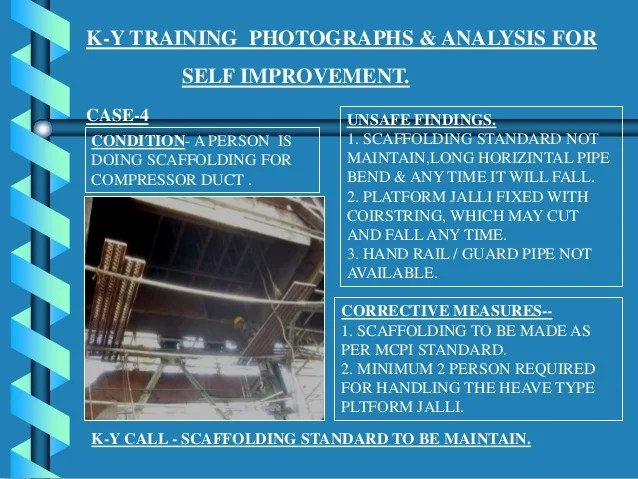 Self Improvement Courses Near Me