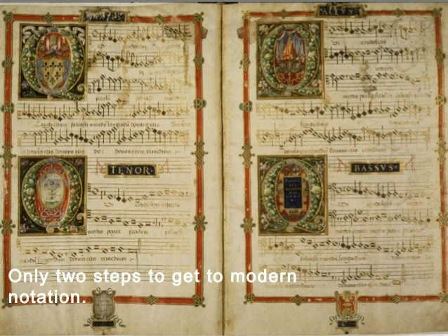 Late Medieval Music