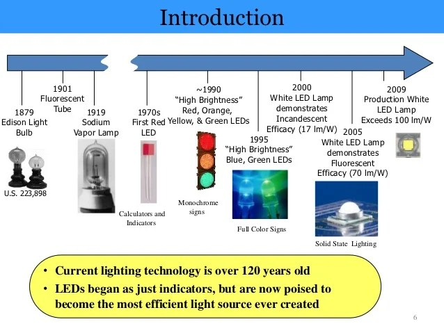 Fluorescent Light Bulb Gas