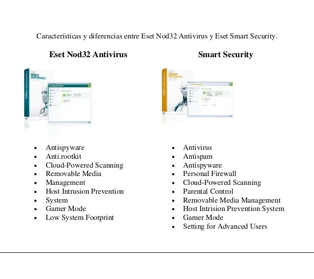 Eset Personal Security 3