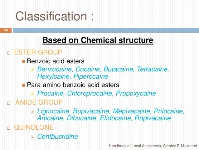 Chemical Structure Anesthesia