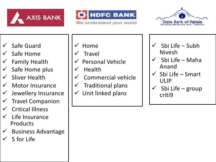 Rate Interest Personal Loan Axis Bank