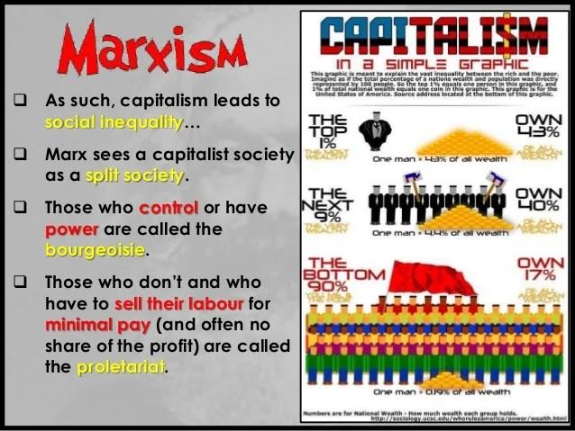 communism vs marxism - 638×479