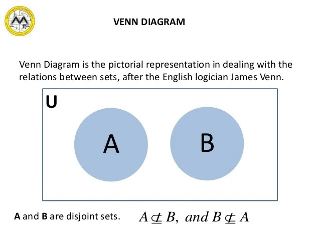 The Union Of Two Sets For A Venn Diagram Disjoint