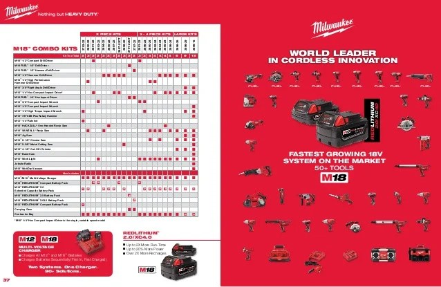 Milwaukee M12 Light Bulb