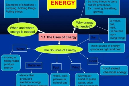 Mind Map Solar Energy Full HD Pictures K Ultra Full Wallpapers - Solar system mind map