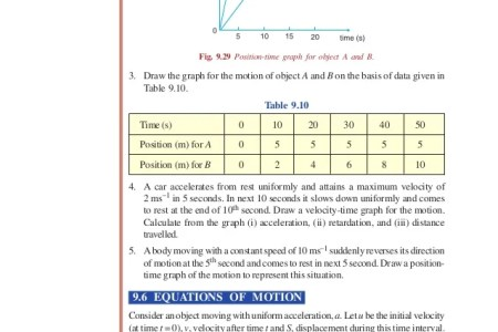 Velocity rims 24 velocity formula velocity equation velocity formula igcse motion p more about velocity time graphs summary q a nelson the width of the triangle is seconds and the height is metres per second to find the area ccuart Gallery