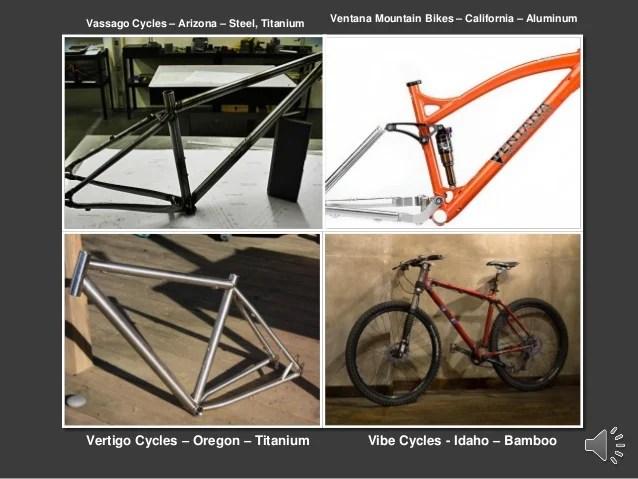Bicycle Builders Usa