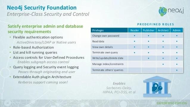 Event 5 Security Kerberos