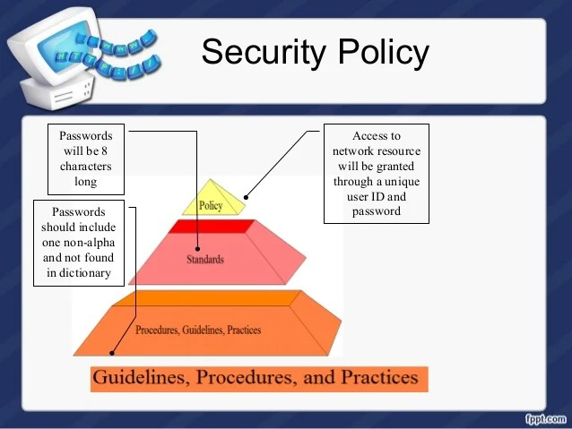 It Security Procedures