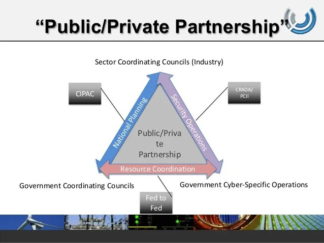 Executive Protection Operations Plan