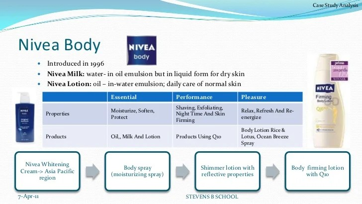 Lotus Night Cream Dry Skin