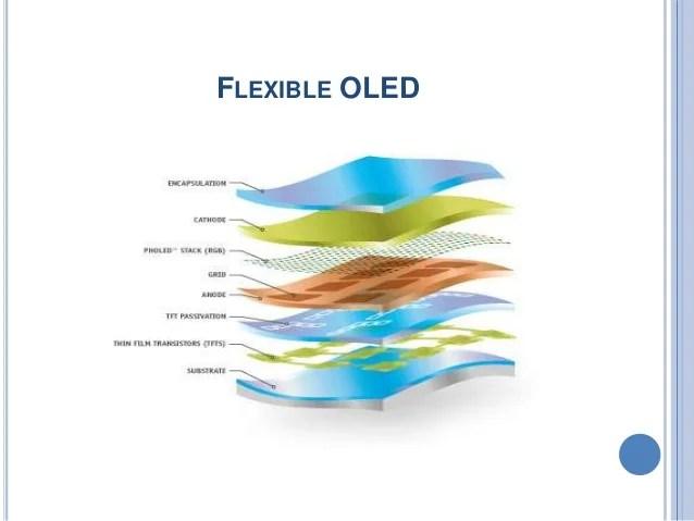 Flexible Display Light