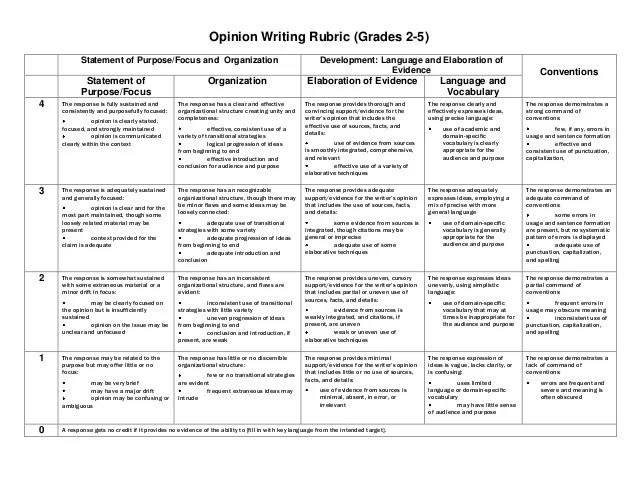 5 Paragraph Essay Rubric