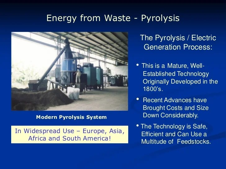 Heating Oils Pyrolysis Waste Plastics