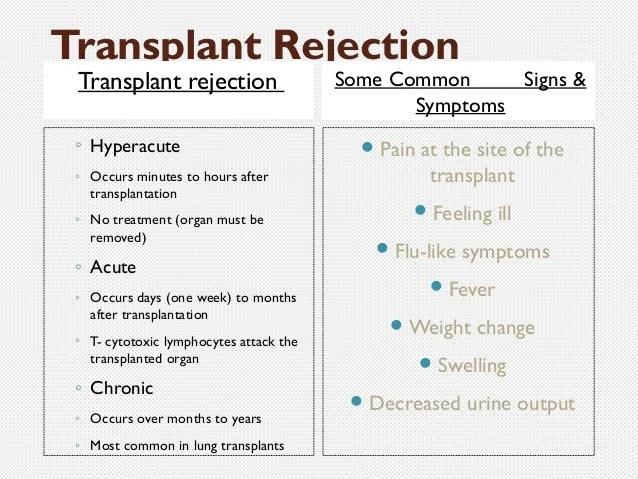 Heart Transplant Rejection Treatment