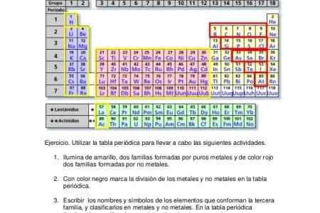 Division de la tabla periodica division chart 4k pictures 4k estructura de la tabla periodica familias y periodos tabla periodica la tabla peri dica los bloques de la tabla peri dica tabla peri dica de los elementos urtaz Choice Image
