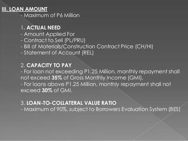 Loan Ibig Application Calamity Pag