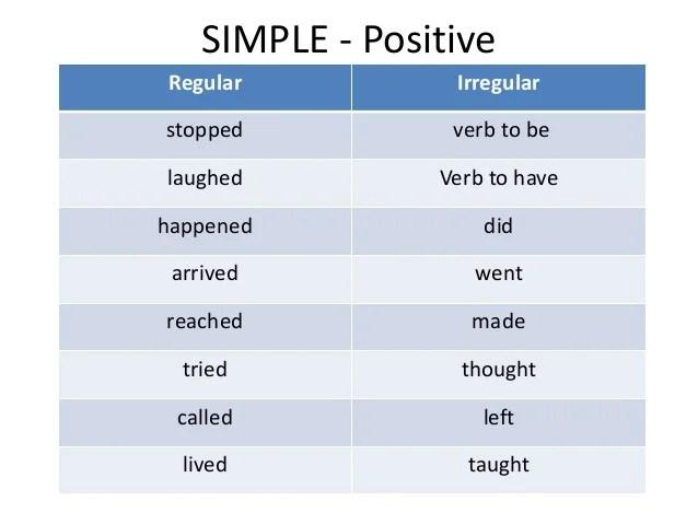 Past Simple Laugh Verb