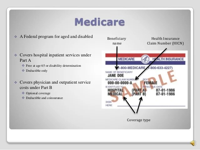 Cost Medicare Part B