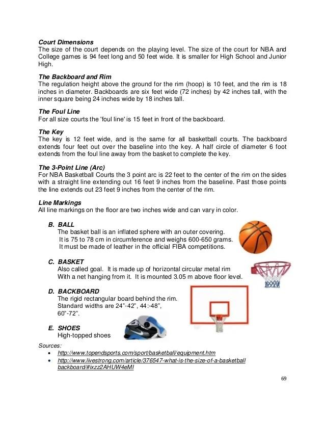Basketball Backboard Dimensions Regulation