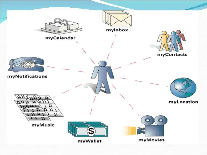 E Security Cell