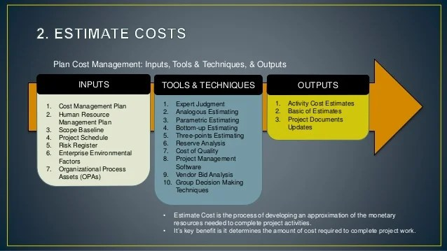 Pmp Pmbok 5th Edition Chapter7 Project Cost Management