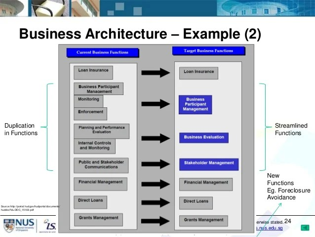 Application Architecture Diagram Samples