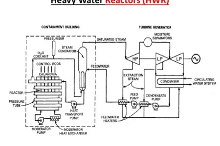 Nuclear power plant block diagram path decorations pictures full nuclear power plant piping and instrumentation diagram wiring downloads nooter construction nuclear power plant block diagram nuclear power plant piping and ccuart Choice Image