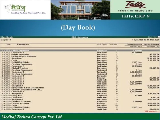 Ppt of tally  Day Book  Medhaj Techno Concept Pvt  Ltd