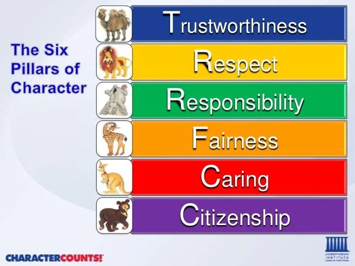 Pillars Character Counts Citizenship