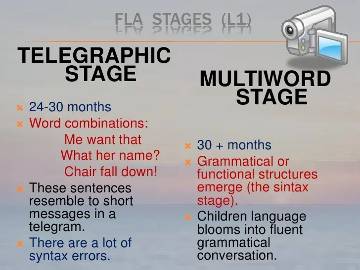 Simple Grammar Rules