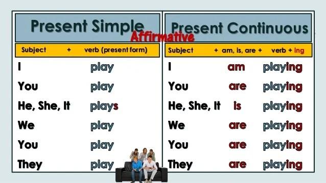 Ego4u Past Simple Cram Grammar