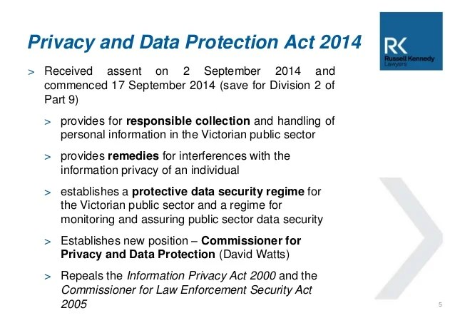 Private 2005 Act Security