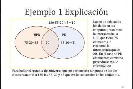 Union de conjuntos ejemplos diagrama de venn 4k pictures 4k la uni n de estos conjuntos ser a b usando diagramas de venn se tendr a lo diagrama de venn para qu se utiliza matem ticas de primaria diagrama de venn ccuart Choice Image