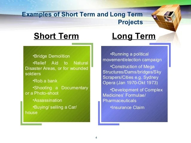 Car Insurance Short Term