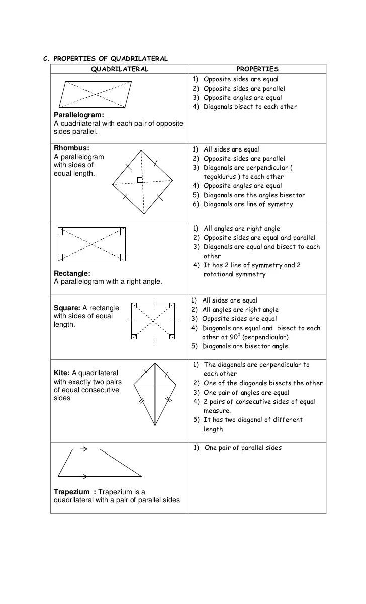 worksheet Bisect Angles Worksheet quadrilateral worksheet free worksheets library download and print qu dril ter l properties w ksheet ksheets libr ry