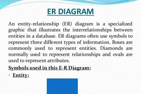 Library Information System Er Diagram Full Hd Pictures 4k Ultra