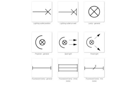 Lighting Design Cad Symbols Unique Elec Lighting Symbols New