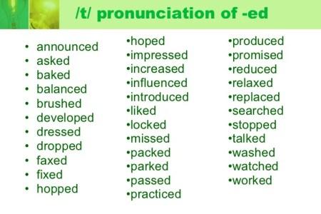 English Past Tense Pronunciation Video images