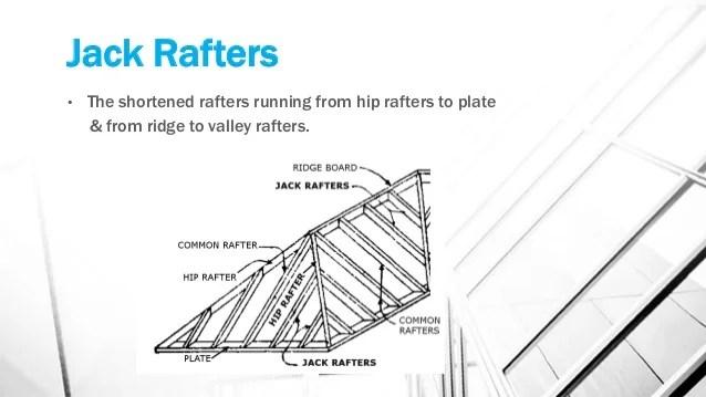 Building Load Bearing Ridge Beam Roof