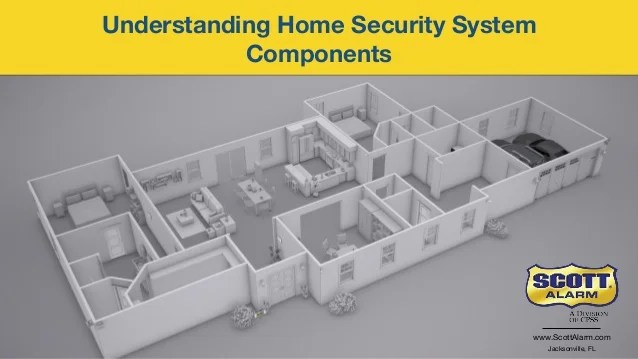 Best Residential Security System