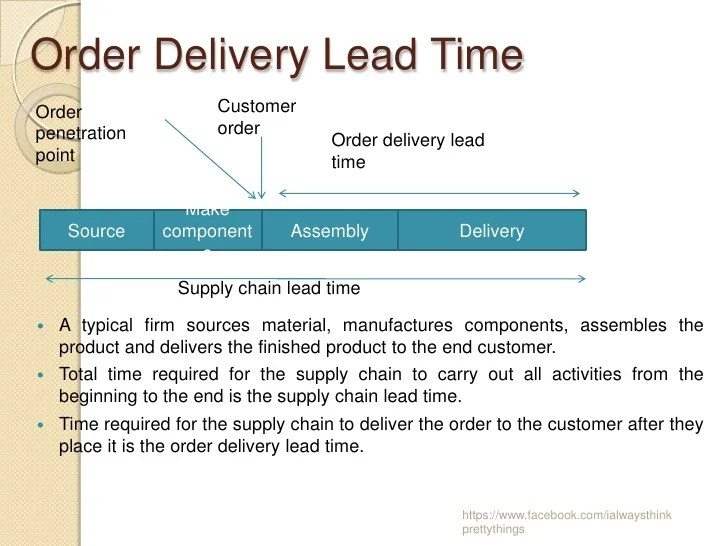 Customer Delivery Time
